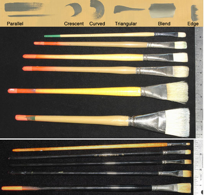 Best Oil Painting Brushes